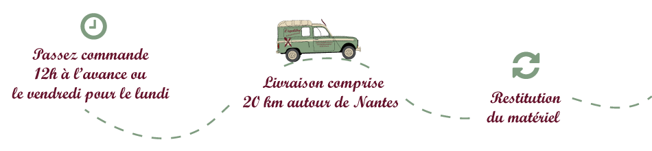 livraison plateau repas à Nantes